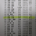 全日本マラソンランキング 会員様が載りました!!